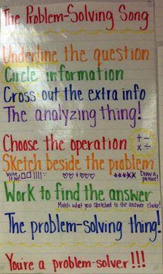 3rd Grade Math- Anchor Charts/Posters Cheers teaching-stuff o.O
