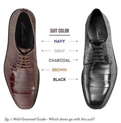 Selecting what shoe colour goes with what suit colour.