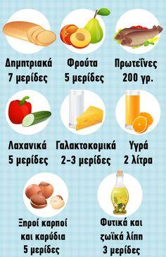 Στη λίστα με τις καλύτερες δίαιτες στον κόσμο, υπάρχει η διατροφή ΝΤΑΣ (DASH) που ήταν η καλύτερη για αρκετά χρόνια. Οι ειδικοί λένε ότι είναι η πιο αποτελεσματική διατ