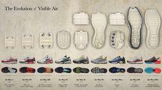 A Visual History of Nike Air