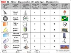 Printables Solid Shapes Worksheet search google and worksheets on pinterest solid figures buscar con google