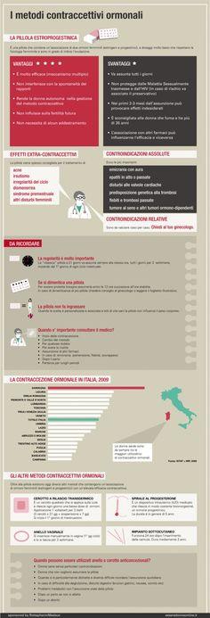I metodi contraccettivi ormonali - Esseredonnaonline
