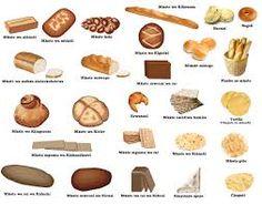 1art1couk Bread Le Pain Au Naturel Art Prints 44901