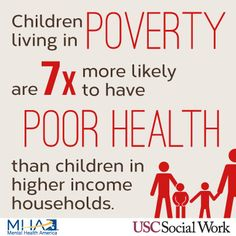 Children living in poverty have a number of increased health risks that are not as common in children from higher-income households. Science Daily reports that among those health risks are a higher infant mortality rate, childhood obesity, poor nutrition, asthma and diabetes. This Mental Health Awareness Month 2013 campaign is brought to you by USC School of Social Work and MHA.