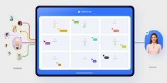 Draw. Share. Collaborate - whiteboard.chat Classroom Board, Online Classroom, Create A Poll, Web 2.0, Teacher Boards, Teaching Technology, School Closures, Visualisation, Make Business