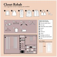 How to reorganise your wardrobe organization konmari Wardrobe Organisation, Room Organization, Clothing Organization, Master Closet, Closet Bedroom, Organizar Closet, Tidy Up, Interior, Infographics