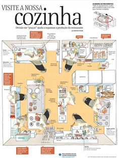 The Professional Kitchen, by <b>Marcelo Pliger</b> (Brazil)
