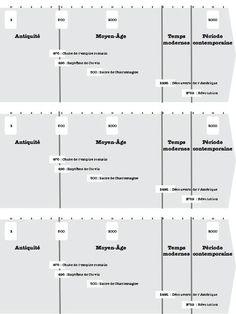 la frise chronologique - ce2