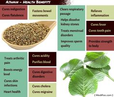 Health benefits of Ajwain - MediFee