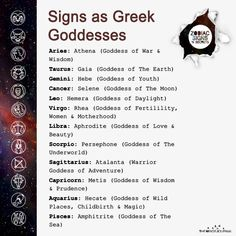 Signs As Greek Goddesses - astrology Zodiac Sign Traits, Zodiac Signs Astrology, Zodiac Memes, Horoscope Sagittarius, Zodiac Star Signs, Horoscope Signs, Zodiac Facts, Aquarius, Horoscope Memes