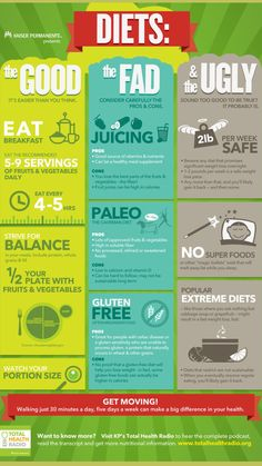 Health And Nutrition, Health Tips, Health And Wellness, Fitness Nutrition, Gm Diet Vegetarian, Meal Supplement, Healthy Life, Healthy Living, Weight Loss Supplements