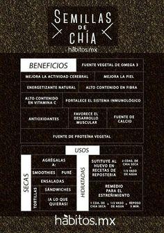 Beneficios de las semillas de chia. #vidasana #comerbien #alimentos #saludable