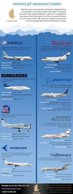 Private Jet Manufacturers. www.TalonAirJets.com.