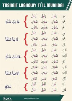 What are the significance of Reciting the Holy Quran? how to read a book pdf, bouquet of roses, pronunciation and quranmualim. Arabic Verbs, Arabic Sentences, Quran Arabic, Quran With English Translation, Quran Translation, Arabic Alphabet Letters, Learn Arabic Alphabet, Learn Islam, Learn Quran