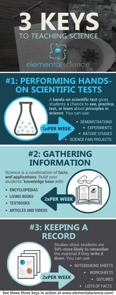3 Keys to Teaching Science | Elemental Science