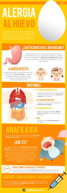 Alergia al huevo #infografia