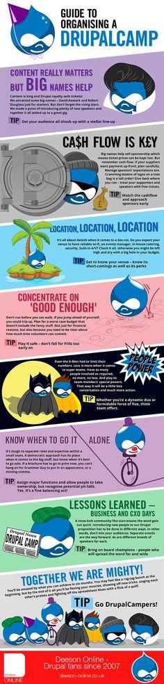 Drupal Infographic, DrupalCamp