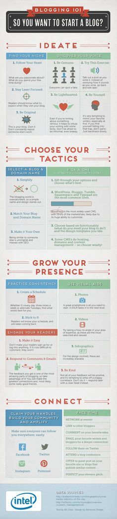 Blogging 101: So You Want to Start a Blog?   visualizing social media   Scoop.it
