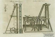 Title: pile driving machines of the Century Donated by: D. Zekkos Date: - Geotechnical Engineering, Information Center, 17th Century, Cosmos, Utility Pole, Evolution, Civilization, Baroque, 18th