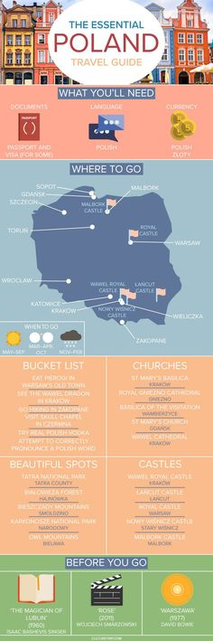 The Essential Travel Guide to Sardinia (Infographic) © Alex Picerne / Voyage culturel Travel Info, Travel Guides, Travel Tips, Travel Packing, Travel Hacks, Travel Backpack, Budget Travel, Passport Travel, Europe Packing