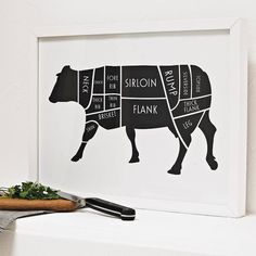 Butchers Beef Cut Prints by Coconutgrass. I want a bunch of food related art for the kicthen and green room