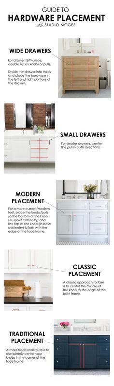 Guide to Hardware Placement - Studio McGee Blog.   - [ ]   |  Dresner Design:  Kitchen design & custom cabinetry.  #ModernKitchen #KitchenDesign  #DesignInspiration  www.dresnerdesign.com