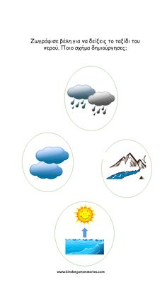 Kindergarten, Water Cycle, Science Projects, Worksheets, Activities For Kids, Arts And Crafts, Education, School, Blog