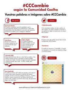 Os presentamos el #CCCambio según vosotros, la Comunidad Coelho. Vuestras palabras e imágenes. Compartidlas con el mundo! - www.elmanuscritoencontradoenaccra.com