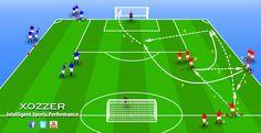 Ejercicio de fútbol: triangulación + tiro a puerta - XOZZER
