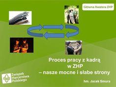 Proces pracy z kadrą w ZHP – nasze mocne i słabe strony>