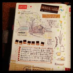 Art Journal | planner page