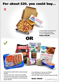$20 Food Showdown: Fast Food vs. Healthy Food  - you'll be surprised at how much you can get for so little!  #groceries #fastfood