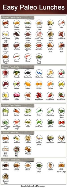 *Easy Paleo Lunches - choose 1 from proteins   1 from fruits   1 from veggies   1 from fats   1 from snacks. Eat  Enjoy :) Yummy, if you want to try go here: http://dinnerrecipeideas.info/easy-paleo-lunches-choose-1-from-proteins-1-from-fruits-1-from-veggies-1-from-fats-1-from-snacks-eat-enjoy/ #recipes #food #dinnerrecipes