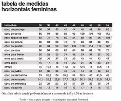 Tabela de medidas: aplicação nas empresas de confecção