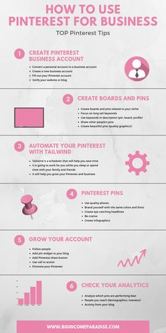 Grow your business with these tips. Are you an entrepreneur struggling to grow your business?This post has some useful social media and marketing tips and ideas to get you started. Click through to my website. Affiliate Marketing, Marketing Online, Social Media Marketing Business, Inbound Marketing, Content Marketing, Marketing Plan, Marketing Software, Social Media Tips, Social Media Calendar