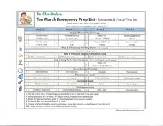 Prepared LDS Family: March Emergency Preparedness Goals - Tomatoes/Pasta and First Aid
