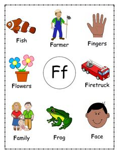 Alphabet Words, Alphabet Phonics, Alphabet Pictures, Teaching The Alphabet, Teaching Kids, Kids Learning, Alphabet Charts, Alphabet Worksheets, Learning English For Kids