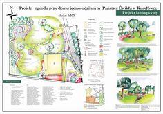 Znalezione obrazy dla zapytania gotowy projekt ogrodu