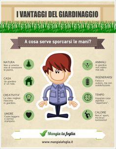 Perchè faccio giardinaggio? Perchè fa bene <3 #giardinaggio #gardening #mangialafoglia #nature #infographics