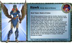12_hawk_bio_zps2512c87f.png (1024×610)