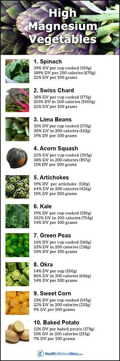 Magnesium is an essential mineral needed for basic human functions such as blood glucose control, bl.Magnesium is an essential mineral needed for basic human functions such as blood glucose control, bl. Healthy Tips, Healthy Choices, How To Stay Healthy, Healthy Recipes, Healthy Foods, Holistic Nutrition, Health And Nutrition, Magnesium Foods, Fruit Benefits
