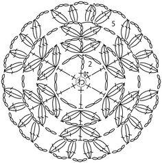 Crochet Circle Pattern, Crochet Circles, Crochet Diagram, Crochet Chart, Crochet Motif, Crochet Doilies, Crochet Flowers, Crochet Lace, Crochet Patterns