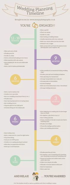 Wedding Planning Quotes, Wedding Planning Binder, Wedding Schedule, Wedding Planning On A Budget, Wedding Day Timeline, Wedding Quotes, Wedding Planners, Budget Wedding, Plan Your Wedding