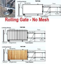 Chain Link Fence Rolling Gate: