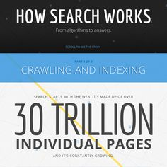 How Search Works (The Story) #seo