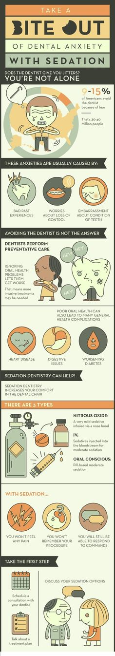 #ODC_tip Does visiting a dentist gives you jitters..?? Do not worry