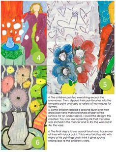 Art through the primary years - good resource