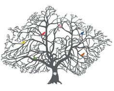 family tree - love this picture.   Great idea to be framed or painted on a wall.