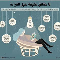 regram @designer_shurooqalmaghrebi #mydesign#illustration#infographic#graphics#graphic#poster#illustrator#design#designer#digitalart#جرافيك_ديزاين#انفوجرافيك