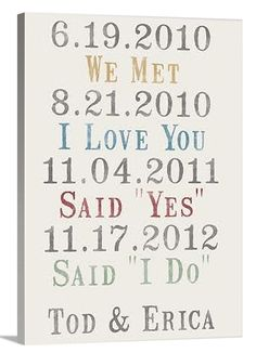 Cute way to remember the important dates from your relationship!